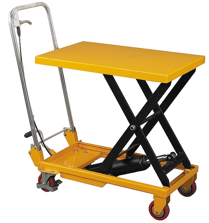 Hand Trucks R Us Wesco Scissor Lift Table With Folding
